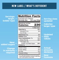 Nutrition Facts Label getting an update